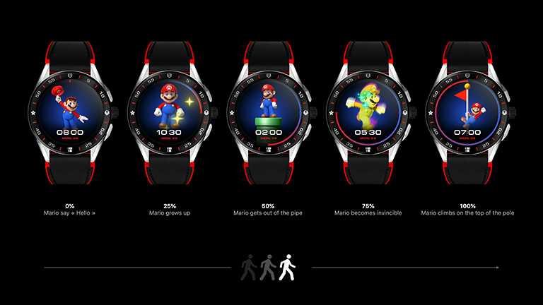 TAG Heuer「Connected x Super Mario」限量版智能腕錶,依據用戶每日步數達成25%、50%、75%和100%目標,會呈現不同獎賞動畫。(圖╱TAG Heuer提供)
