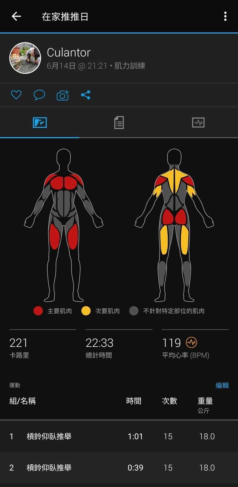 VENU 2進階健身訓練模式完整紀錄重訓組數、重量與該訓練所對應肌群,從APP上即可完整追蹤紀錄個人訓練。