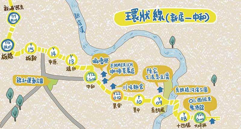 新北捷運環狀線(黃線) 新店──中和段