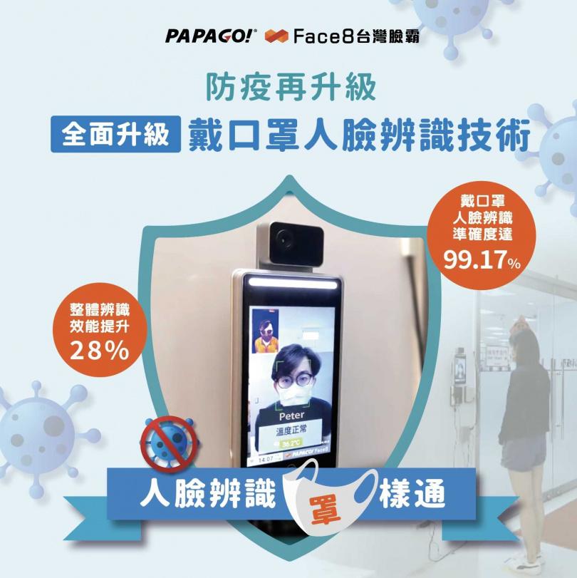 PAPAGO! Face8台灣臉霸全面升級戴口罩人臉辨識