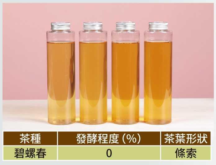 左起依序為碧螺春冷泡3、4、5、6小時的茶色變化。(圖/馬景平攝)