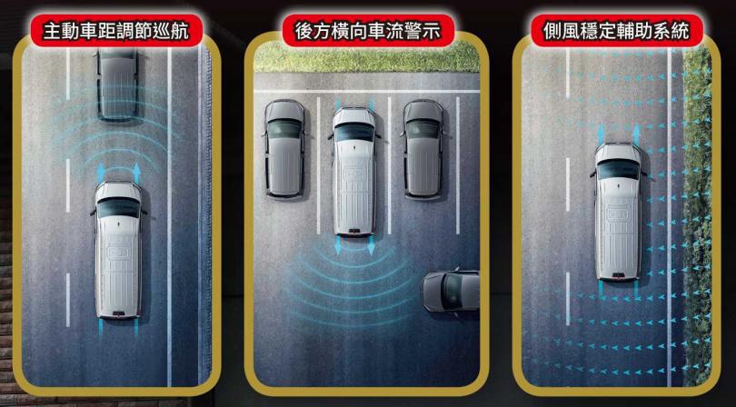 ACC(主動車距調節巡航,左起)、RTA(後方橫向車流警示)及側風穩定輔助系統等智能駕駛系統,能提升T6.1 Multivan在行駛及停車的安全與便利性。(圖/福斯商旅提供)