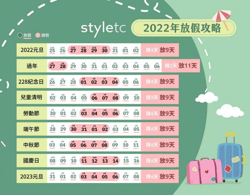 (圖/styletc)