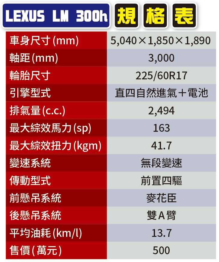 LEXUS LM 300h規格表