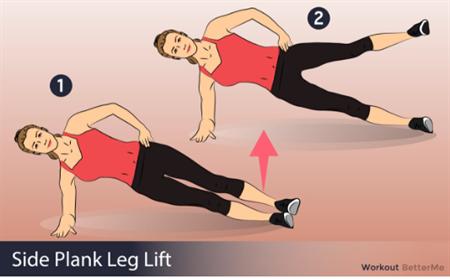側平板式能訓練到整塊大腿肌群,告別粗壯大象腿。(圖片來源/截取至Better Me)