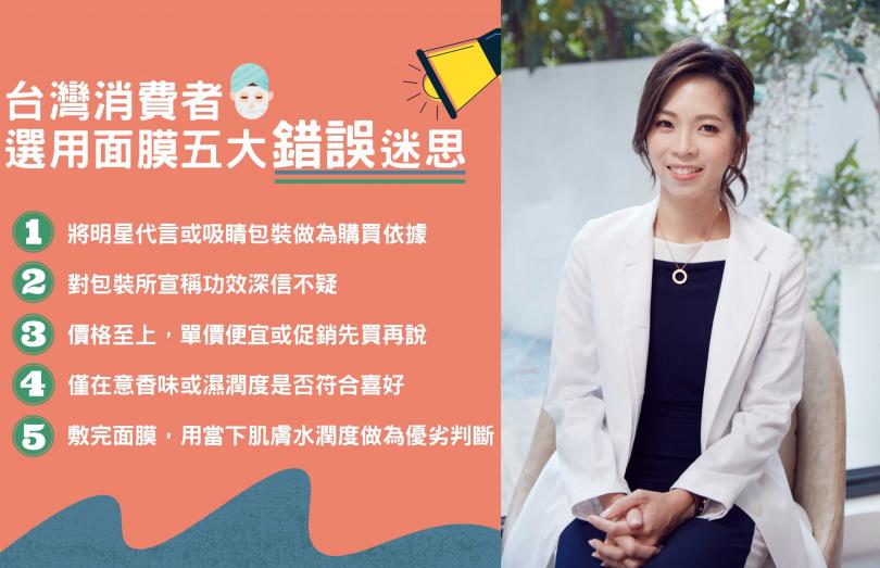 透過提提研與漫雲思境診所皮膚科高珮菡醫師的調查報告,發表了台灣女性在使用面膜時的五大錯誤觀念。(圖/品牌提供)