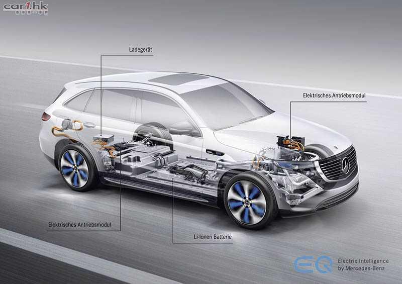 EQC 400 4Matic 搭載容量 80 kWh 的鋰電池組,電池續航力為445公里。(圖/車商提供)