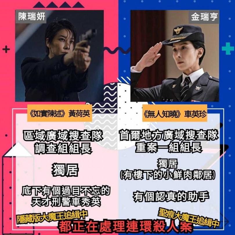 金瑞亨主(右)和陳瑞妍(左)不管造型還是飾演的角色都很像。(friDay影音提供)