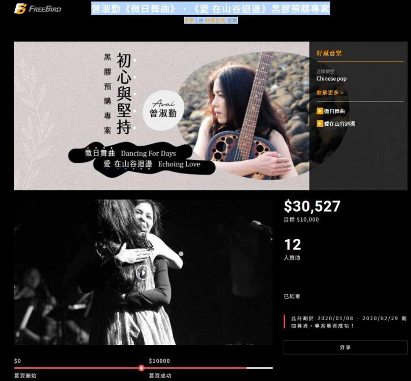 為兩張創作專輯《微日舞曲》、《愛在山谷迴盪》進行預購集資,魅力驚人的曾淑勤當天就成功達標。(圖/翻攝自FlyingV曾淑勤黑膠募資專案)