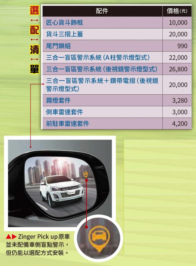 Zinger Pick up原車並未配備車側盲點警示,但仍能以選配方式安裝。(圖/中華三菱提供)